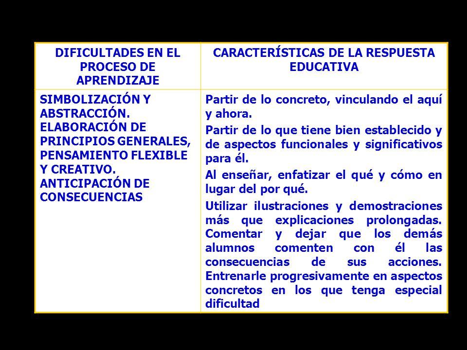 DIFICULTADES EN EL PROCESO DE APRENDIZAJE CARACTERÍSTICAS DE LA RESPUESTA EDUCATIVA SIMBOLIZACIÓN Y ABSTRACCIÓN. ELABORACIÓN DE PRINCIPIOS GENERALES,