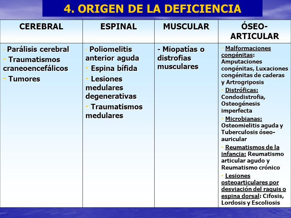 4. ORIGEN DE LA DEFICIENCIACEREBRALESPINALMUSCULAR ÓSEO- ARTICULAR - Parálisis cerebral - Traumatismos craneoencefálicos - Tumores - Poliomelitis ante