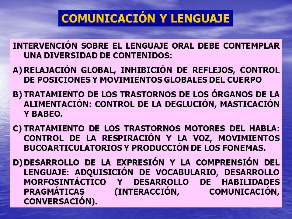 COMUNICACIÓN Y LENGUAJE INTERVENCIÓN SOBRE EL LENGUAJE ORAL DEBE CONTEMPLAR UNA DIVERSIDAD DE CONTENIDOS: A)RELAJACIÓN GLOBAL, INHIBICIÓN DE REFLEJOS,