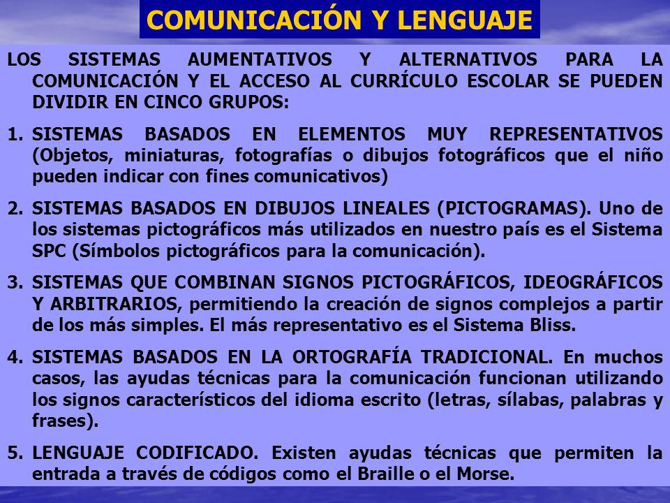 COMUNICACIÓN Y LENGUAJE LOS SISTEMAS AUMENTATIVOS Y ALTERNATIVOS PARA LA COMUNICACIÓN Y EL ACCESO AL CURRÍCULO ESCOLAR SE PUEDEN DIVIDIR EN CINCO GRUP