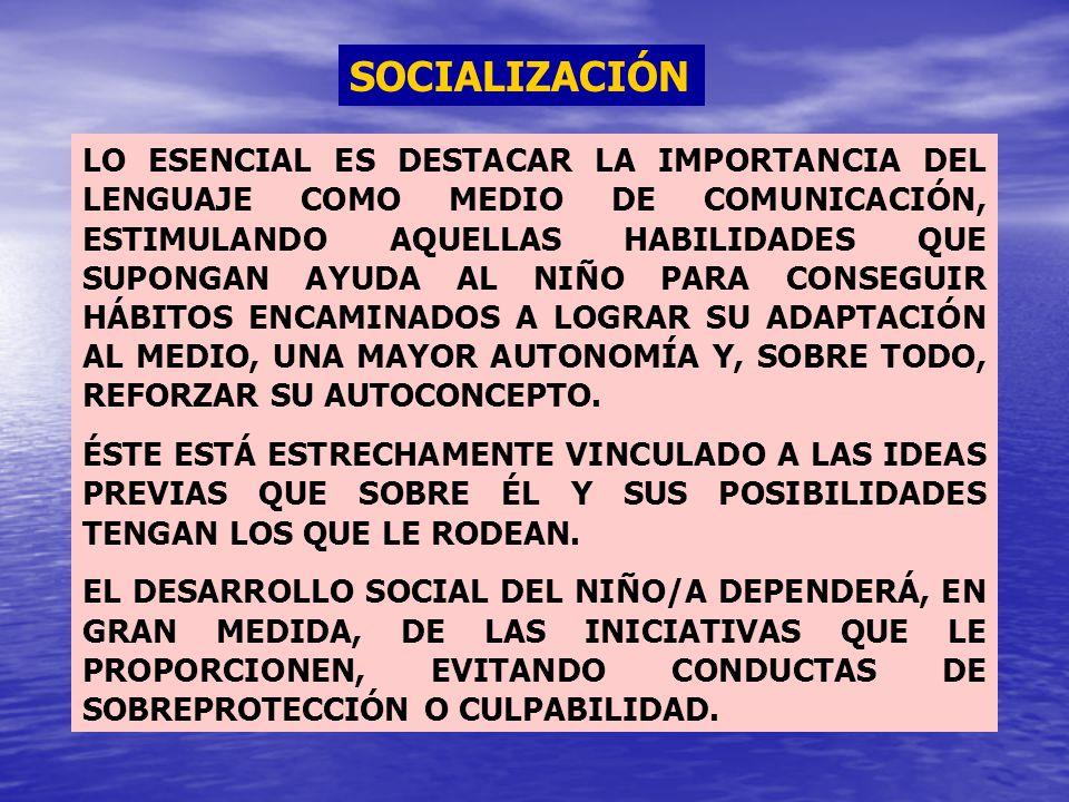 SOCIALIZACIÓN LO ESENCIAL ES DESTACAR LA IMPORTANCIA DEL LENGUAJE COMO MEDIO DE COMUNICACIÓN, ESTIMULANDO AQUELLAS HABILIDADES QUE SUPONGAN AYUDA AL N