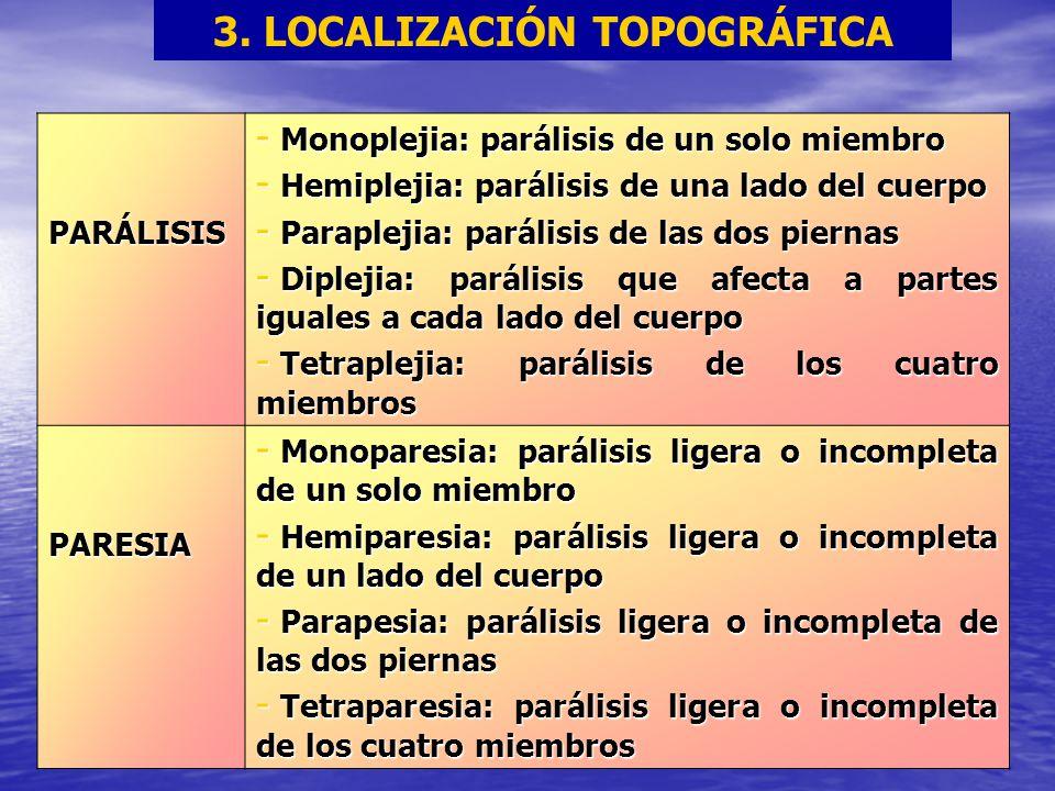 3. LOCALIZACIÓN TOPOGRÁFICAPARÁLISIS - Monoplejia: parálisis de un solo miembro - Hemiplejia: parálisis de una lado del cuerpo - Paraplejia: parálisis