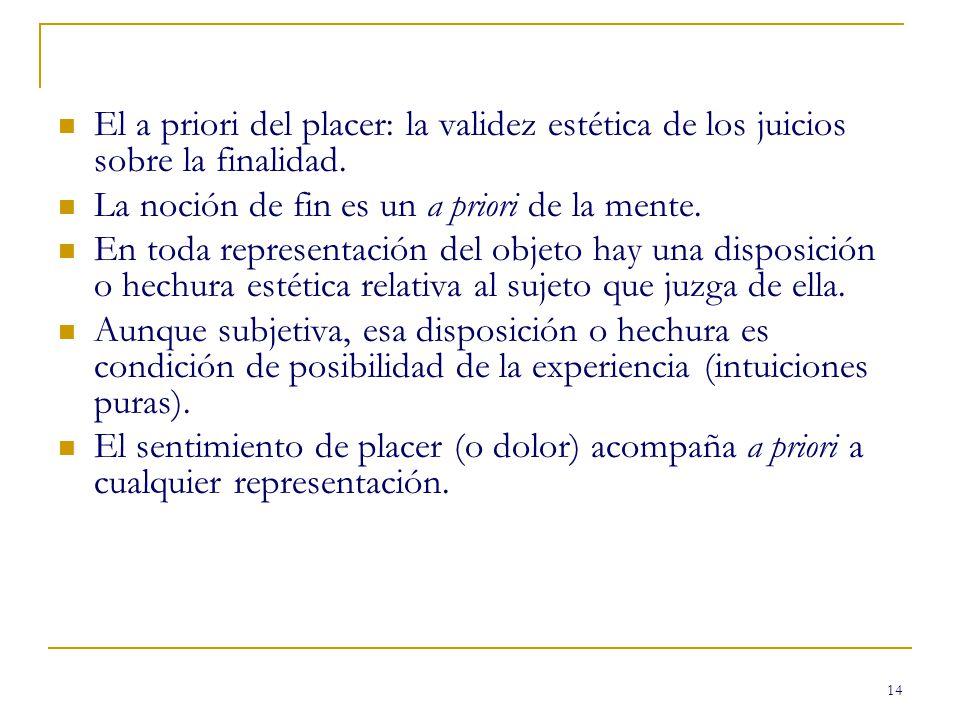 14 El a priori del placer: la validez estética de los juicios sobre la finalidad. La noción de fin es un a priori de la mente. En toda representación