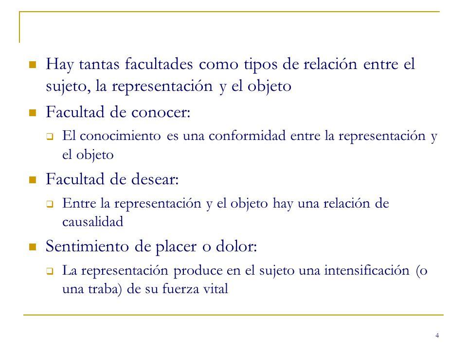 4 Hay tantas facultades como tipos de relación entre el sujeto, la representación y el objeto Facultad de conocer: El conocimiento es una conformidad