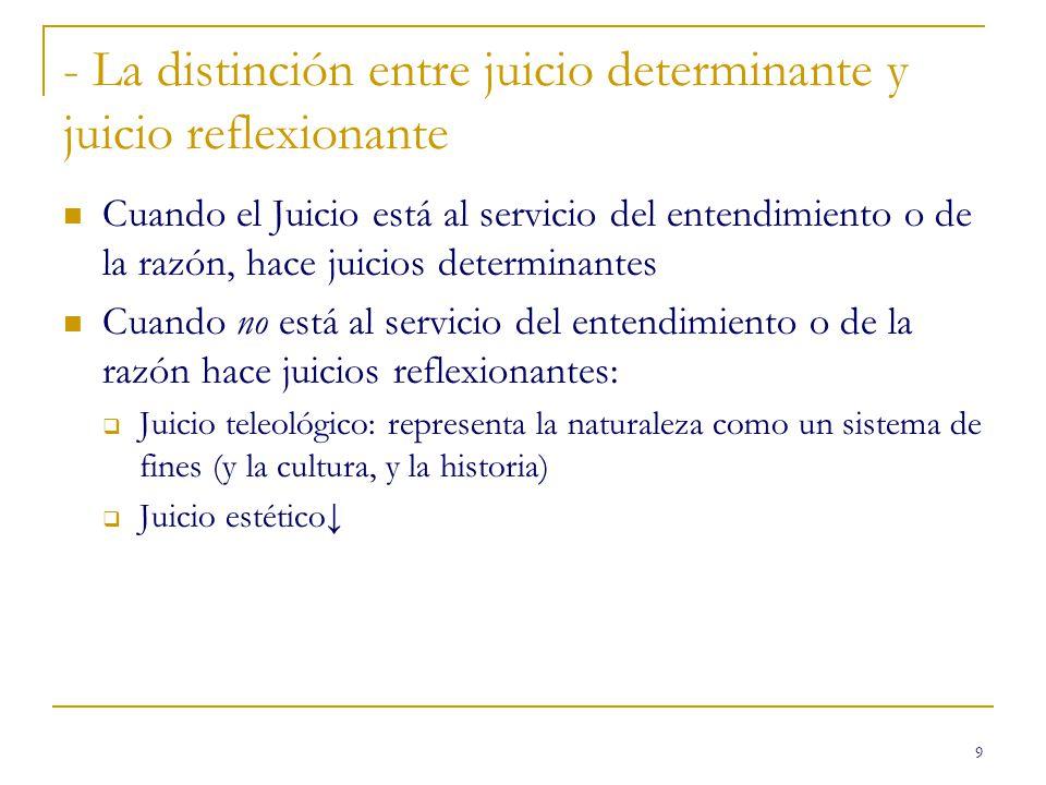 9 - La distinción entre juicio determinante y juicio reflexionante Cuando el Juicio está al servicio del entendimiento o de la razón, hace juicios det