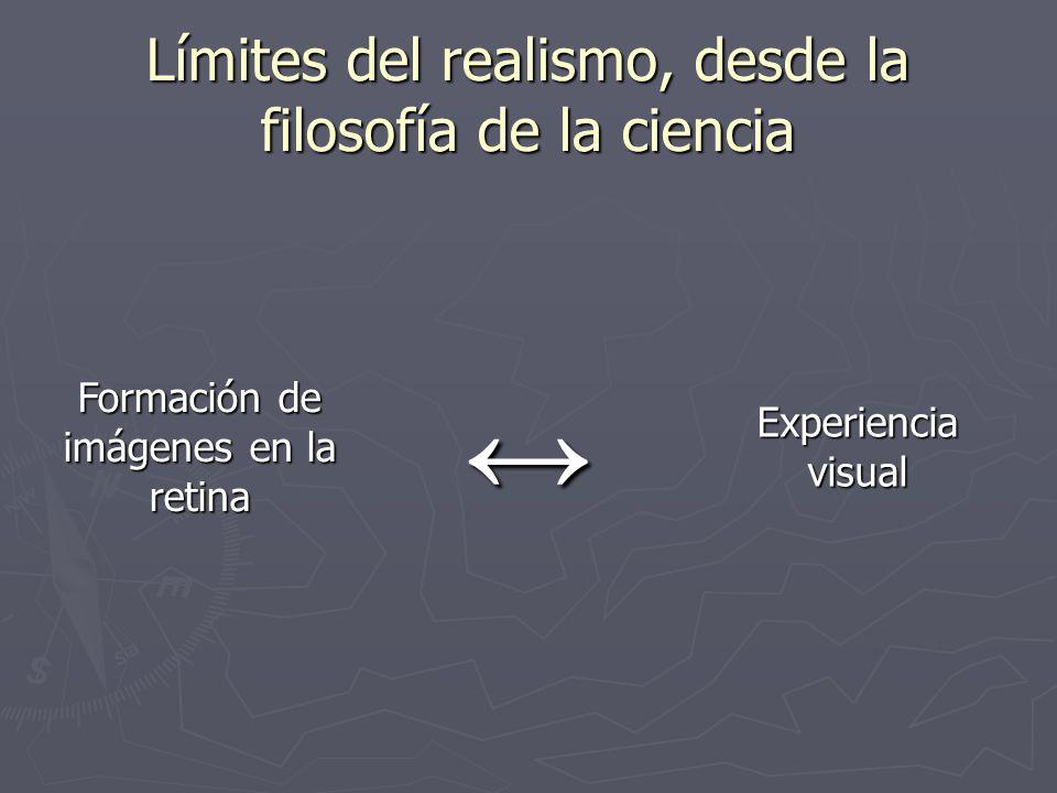 Límites del realismo, desde la filosofía de la ciencia Formación de imágenes en la retina Experiencia visual