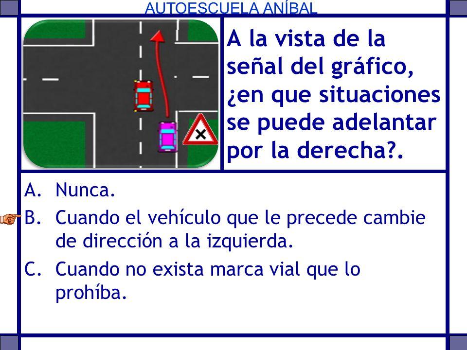 AUTOESCUELA ANÍBAL Si se produce un derrape en las ruedas traseras deberé… A.Frenar inmediatamente.