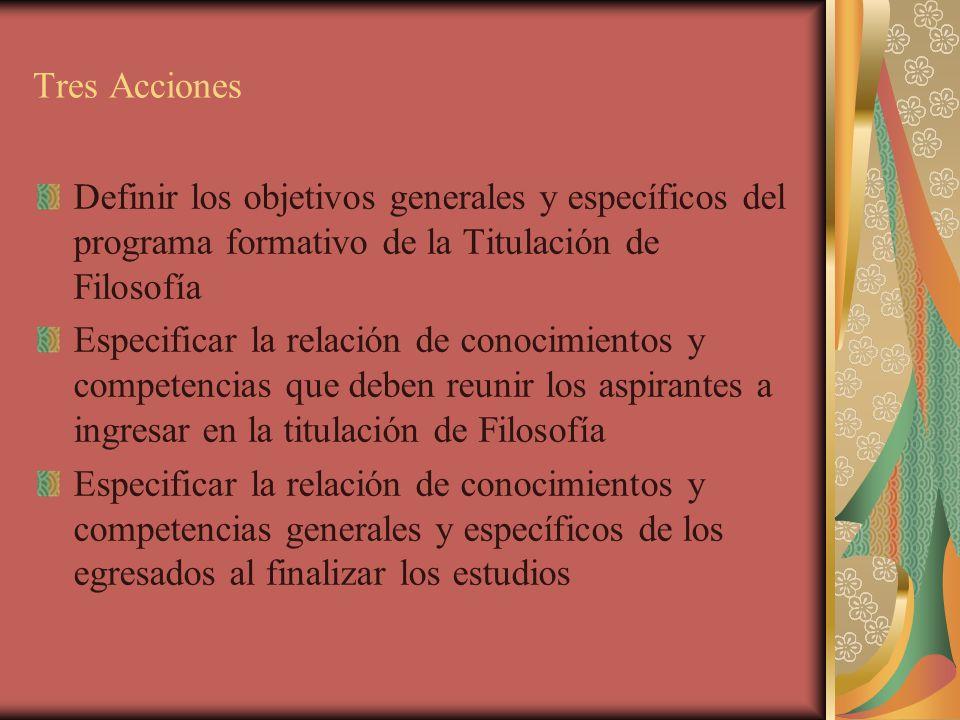 Tres Acciones Definir los objetivos generales y específicos del programa formativo de la Titulación de Filosofía Especificar la relación de conocimien