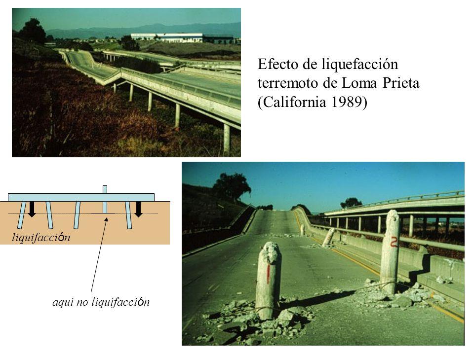 Efecto de liquefacción terremoto de Loma Prieta (California 1989) liquifacci ó n aqui no liquifacci ó n