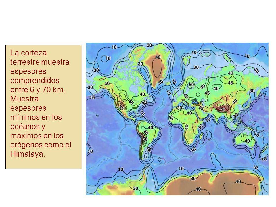 . La corteza terrestre muestra espesores comprendidos entre 6 y 70 km. Muestra espesores mínimos en los océanos y máximos en los orógenos como el Hima
