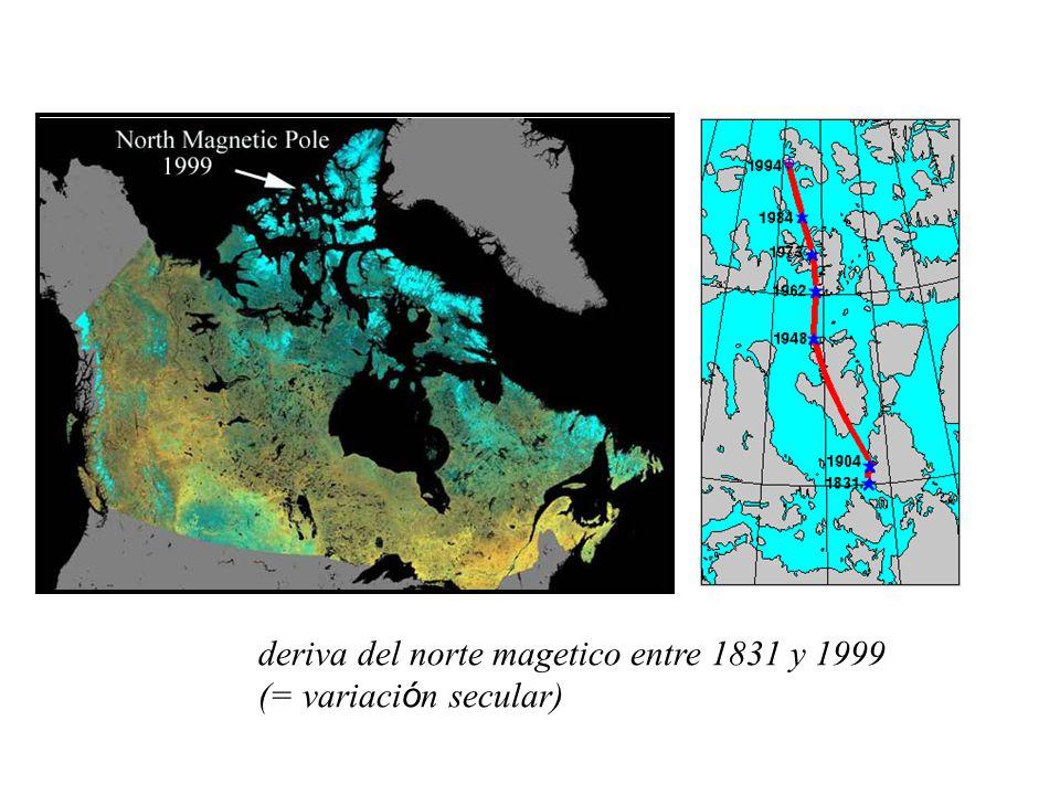 . La variación secular es la lenta deriva del polo magnético al rededor del polo geográfico, del orden de unas décimas de grados por año. deriva del n