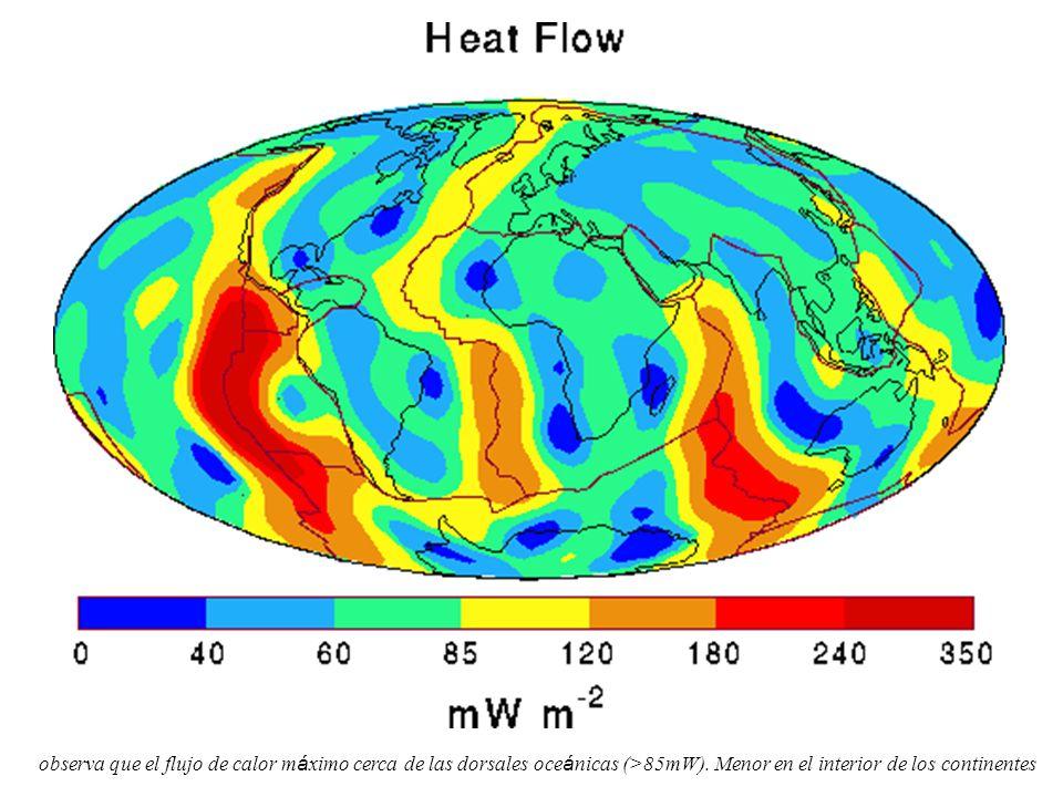 . observa que el flujo de calor m á ximo cerca de las dorsales oce á nicas (>85mW). Menor en el interior de los continentes