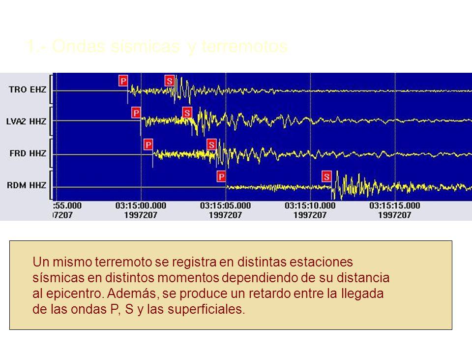 Un mismo terremoto se registra en distintas estaciones sísmicas en distintos momentos dependiendo de su distancia al epicentro. Además, se produce un