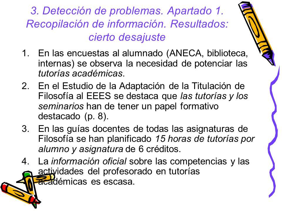 3.Detección de problemas. Apartado 1. Recopilación de información.