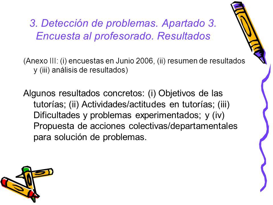 3.Detección de problemas. Apartado 3. Encuesta al profesorado.
