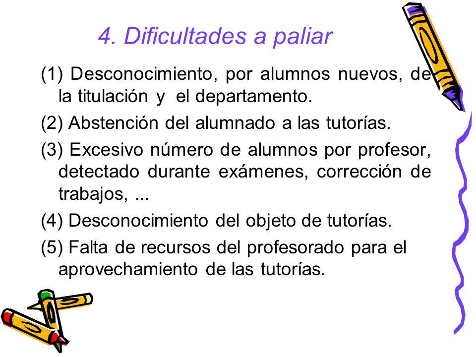 4. Dificultades a paliar (1) Desconocimiento, por alumnos nuevos, de la titulación y el departamento. (2) Abstención del alumnado a las tutorías. (3)