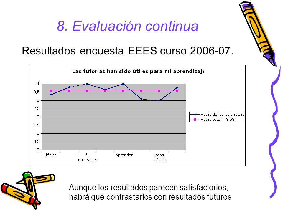 8.Evaluación continua Resultados encuesta EEES curso 2006-07.