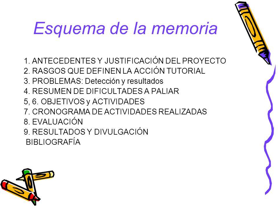 Esquema de la memoria 1.ANTECEDENTES Y JUSTIFICACIÓN DEL PROYECTO 2.