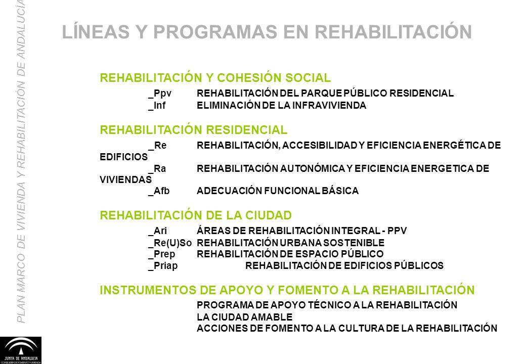 REHABILITACIÓN Y COHESIÓN SOCIAL _PpvREHABILITACIÓN DEL PARQUE PÚBLICO RESIDENCIAL _InfELIMINACIÓN DE LA INFRAVIVIENDA REHABILITACIÓN RESIDENCIAL _ Re