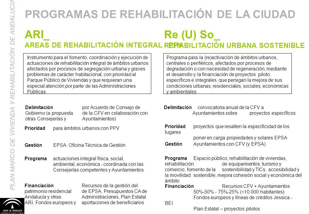 ARI_ AREAS DE REHABILITACIÓN INTEGRAL - PPV PLAN MARCO DE VIVIENDA Y REHABILITACIÓN DE ANDALUCÍA Instrumento para el fomento, coordinación y ejecución