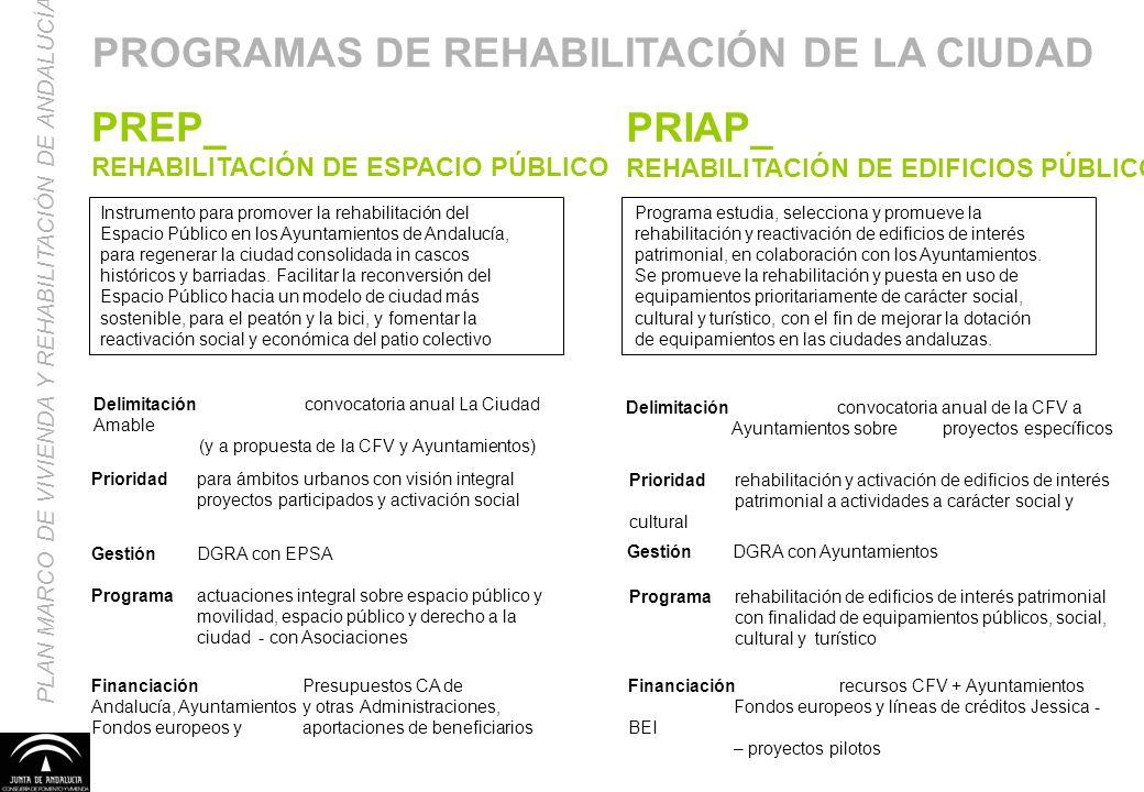 PREP_ REHABILITACIÓN DE ESPACIO PÚBLICO PLAN MARCO DE VIVIENDA Y REHABILITACIÓN DE ANDALUCÍA Instrumento para promover la rehabilitación del Espacio P