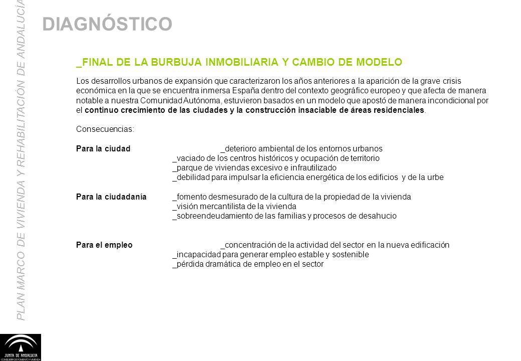 _FINAL DE LA BURBUJA INMOBILIARIA Y CAMBIO DE MODELO Los desarrollos urbanos de expansión que caracterizaron los años anteriores a la aparición de la