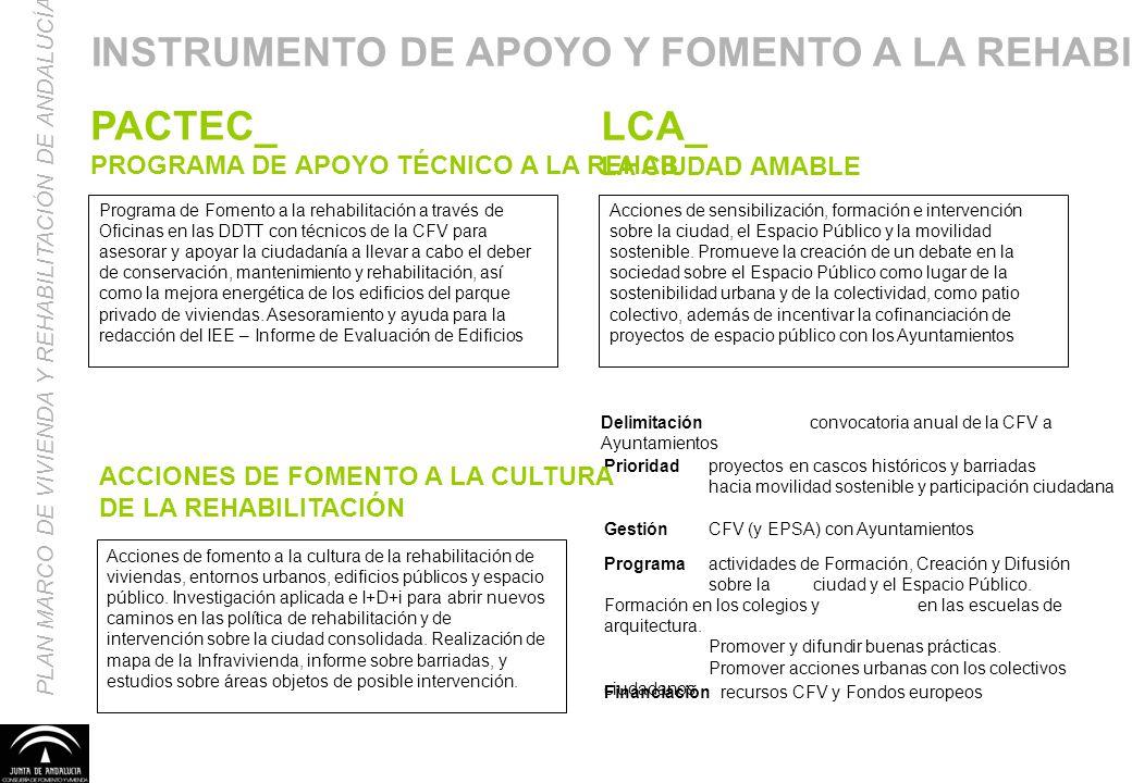 PACTEC_ PROGRAMA DE APOYO TÉCNICO A LA REHAB PLAN MARCO DE VIVIENDA Y REHABILITACIÓN DE ANDALUCÍA Programa de Fomento a la rehabilitación a través de