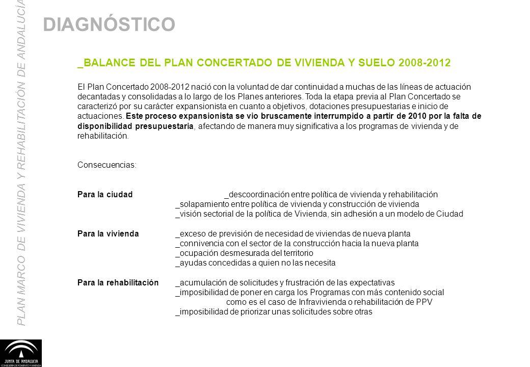 _BALANCE DEL PLAN CONCERTADO DE VIVIENDA Y SUELO 2008-2012 El Plan Concertado 2008-2012 nació con la voluntad de dar continuidad a muchas de las línea