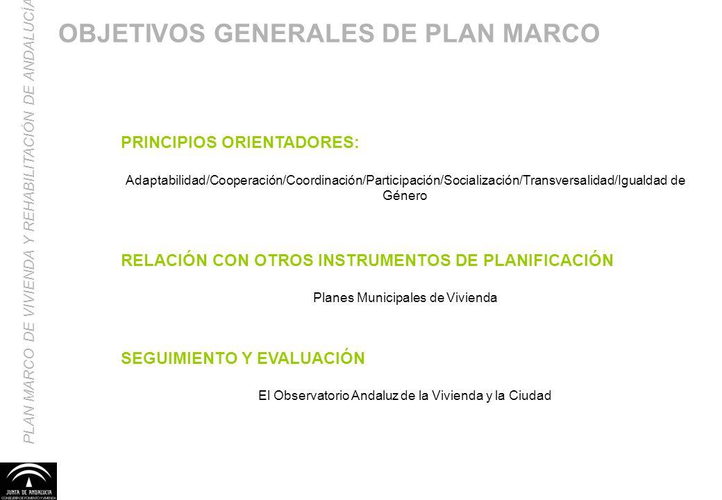 PRINCIPIOS ORIENTADORES: Adaptabilidad/Cooperación/Coordinación/Participación/Socialización/Transversalidad/Igualdad de Género RELACIÓN CON OTROS INST
