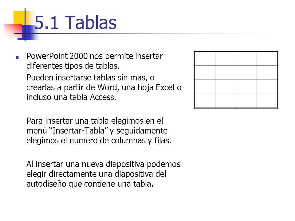5.1 Tablas PowerPoint 2000 nos permite insertar diferentes tipos de tablas. Pueden insertarse tablas sin mas, o crearlas a partir de Word, una hoja Ex