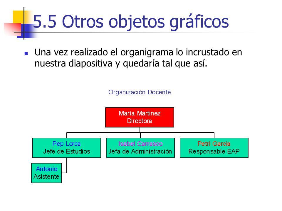 5.5 Otros objetos gráficos Una vez realizado el organigrama lo incrustado en nuestra diapositiva y quedaría tal que así.