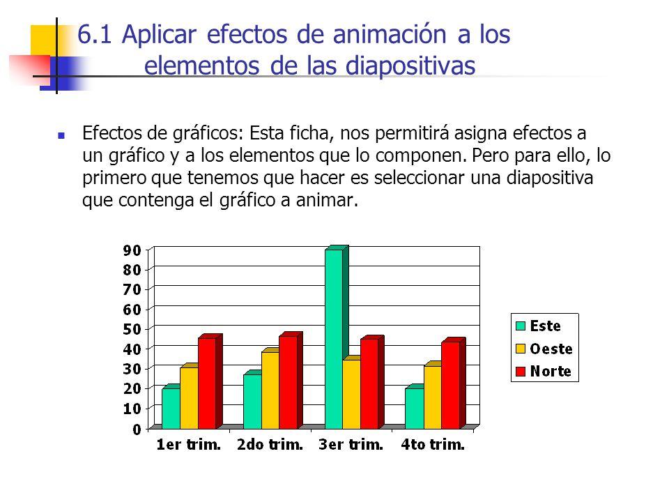 6.1 Aplicar efectos de animación a los elementos de las diapositivas Efectos de gráficos: Esta ficha, nos permitirá asigna efectos a un gráfico y a lo