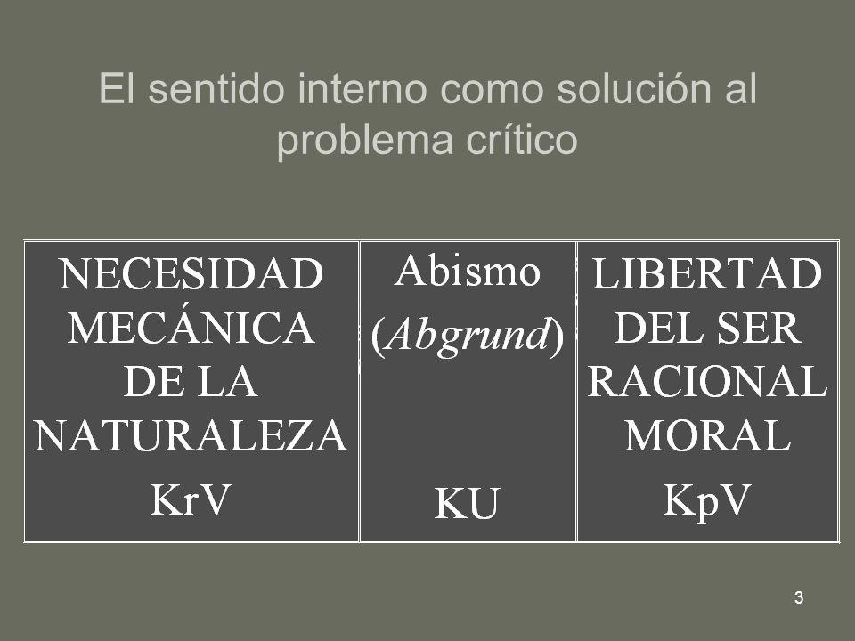 3 El sentido interno como solución al problema crítico –Abismo (Abgrund) abierto entre la necesidad mecánica de la naturaleza y la libertad moral: la