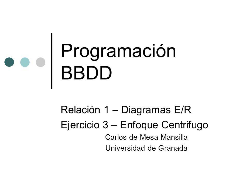 Programación BBDD Relación 1 – Diagramas E/R Ejercicio 3 – Enfoque Centrifugo Carlos de Mesa Mansilla Universidad de Granada