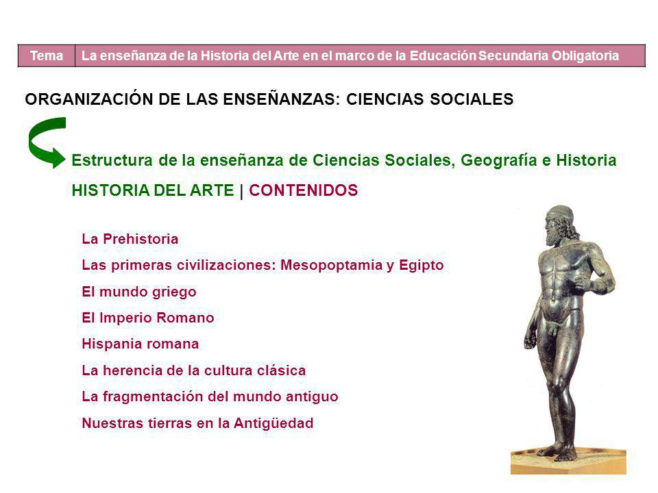 Tema La enseñanza de la Historia del Arte en el marco de la Educación Secundaria Obligatoria ORGANIZACIÓN DE LAS ENSEÑANZAS: CIENCIAS SOCIALES Estruct