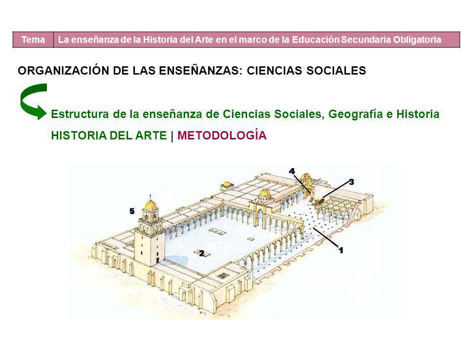 Tema La enseñanza de la Historia del Arte en el marco de la Educación Secundaria Obligatoria ORGANIZACIÓN DE LAS ENSEÑANZAS: CIENCIAS SOCIALES Estructura de la enseñanza de Ciencias Sociales, Geografía e Historia HISTORIA DEL ARTE | METODOLOGÍA