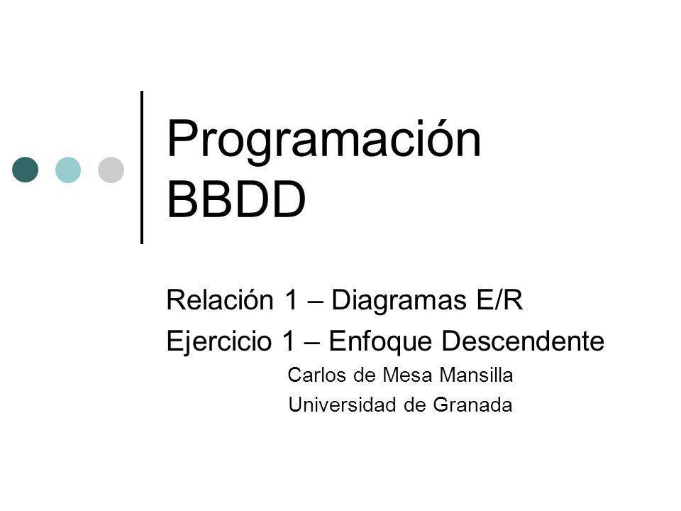Programación BBDD Relación 1 – Diagramas E/R Ejercicio 1 – Enfoque Descendente Carlos de Mesa Mansilla Universidad de Granada