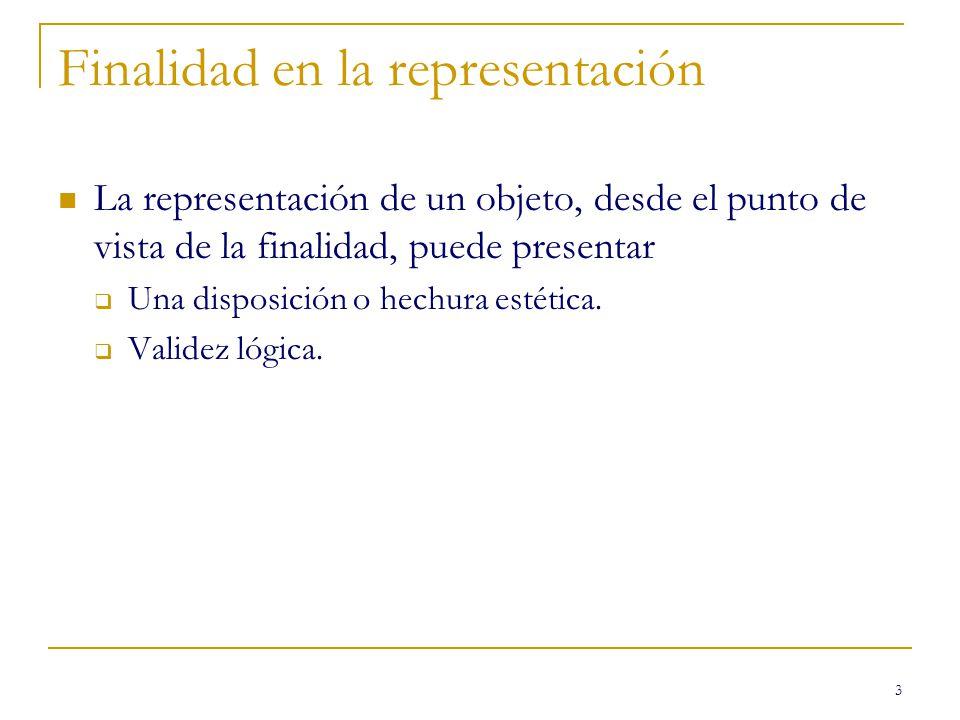 3 Finalidad en la representación La representación de un objeto, desde el punto de vista de la finalidad, puede presentar Una disposición o hechura estética.