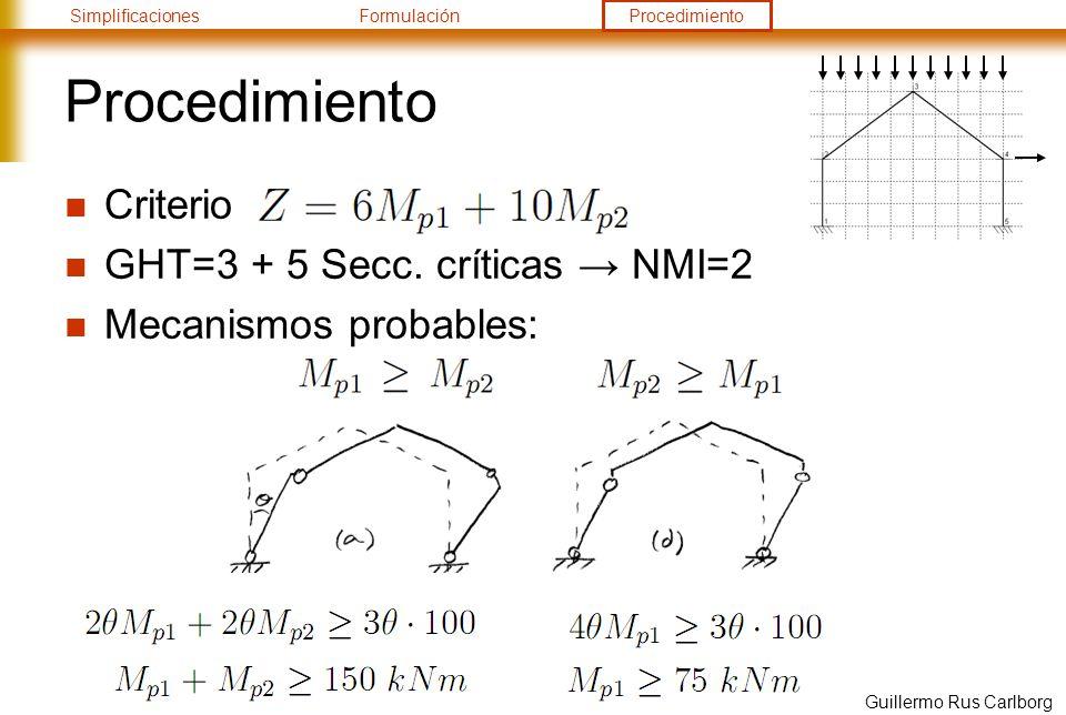 SimplificacionesFormulaciónProcedimiento Guillermo Rus Carlborg Procedimiento Criterio GHT=3 + 5 Secc. críticas NMI=2 Mecanismos probables: