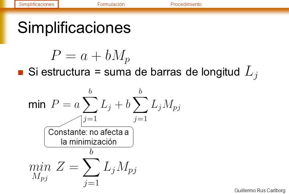 SimplificacionesFormulaciónProcedimiento Guillermo Rus Carlborg Simplificaciones Si estructura = suma de barras de longitud min Constante: no afecta a