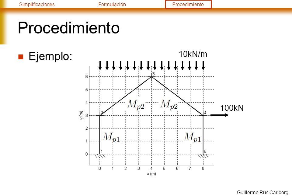 SimplificacionesFormulaciónProcedimiento Guillermo Rus Carlborg Procedimiento Criterio GHT=3 + 5 Secc.