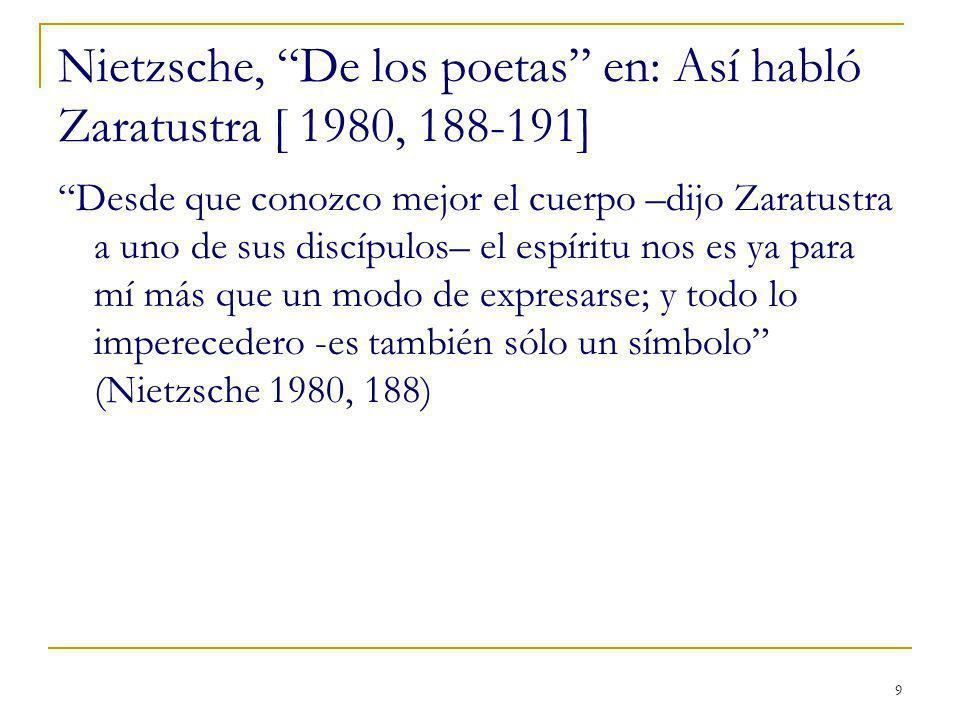 9 Nietzsche, De los poetas en: Así habló Zaratustra [ 1980, 188-191] Desde que conozco mejor el cuerpo –dijo Zaratustra a uno de sus discípulos– el es