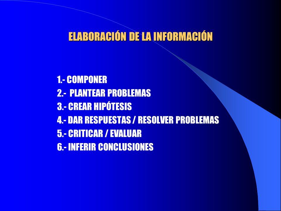 ELABORACIÓN DE LA INFORMACIÓN 1.- COMPONER 2.- PLANTEAR PROBLEMAS 3.- CREAR HIPÓTESIS 4.- DAR RESPUESTAS / RESOLVER PROBLEMAS 5.- CRITICAR / EVALUAR 6