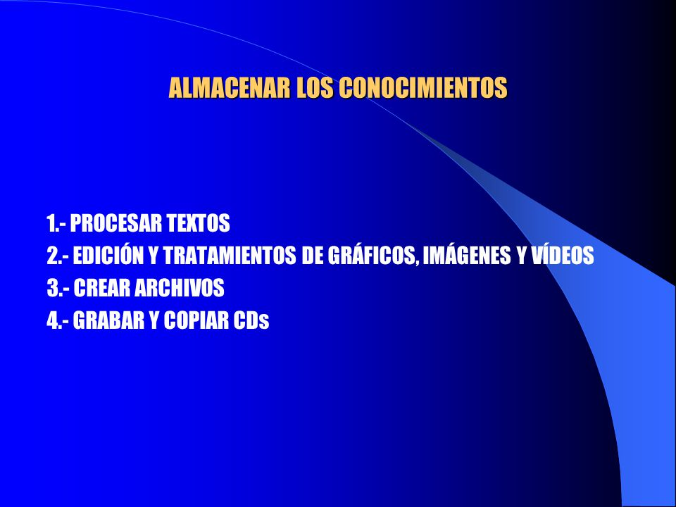 ALMACENAR LOS CONOCIMIENTOS 1.- PROCESAR TEXTOS 2.- EDICIÓN Y TRATAMIENTOS DE GRÁFICOS, IMÁGENES Y VÍDEOS 3.- CREAR ARCHIVOS 4.- GRABAR Y COPIAR CDs