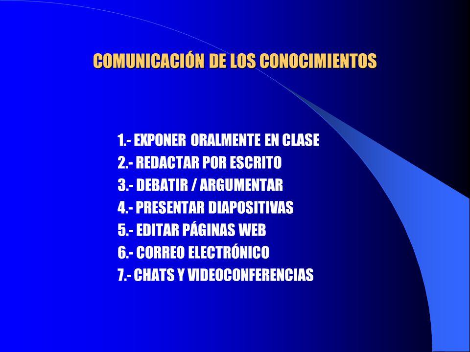 COMUNICACIÓN DE LOS CONOCIMIENTOS 1.- EXPONER ORALMENTE EN CLASE 2.- REDACTAR POR ESCRITO 3.- DEBATIR / ARGUMENTAR 4.- PRESENTAR DIAPOSITIVAS 5.- EDIT