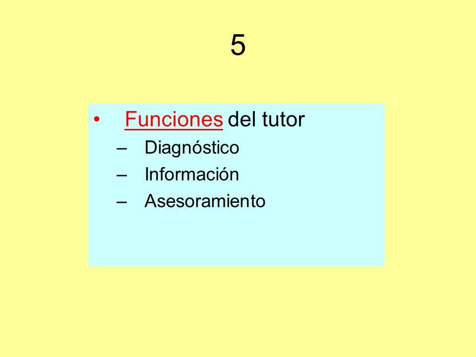 5 Funciones del tutor –Diagnóstico –Información –Asesoramiento