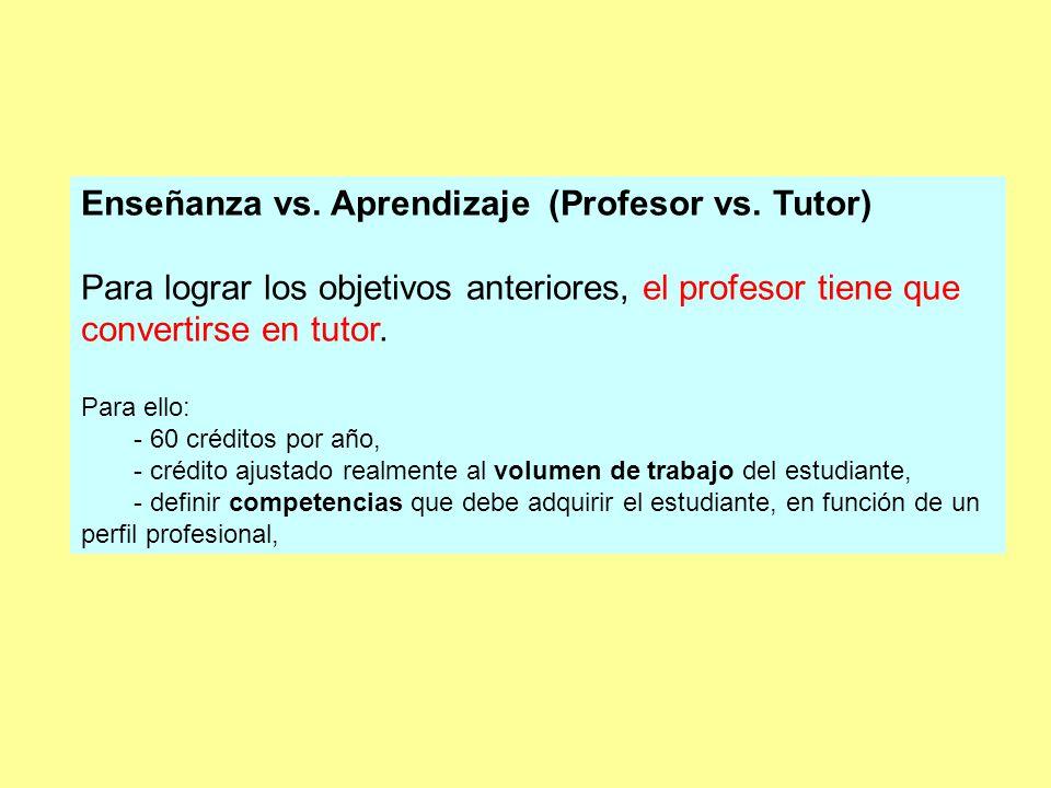 Enseñanza vs. Aprendizaje (Profesor vs.