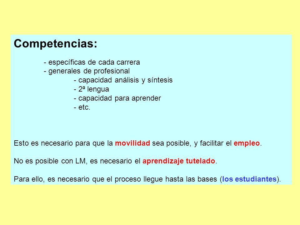 Competencias: - específicas de cada carrera - generales de profesional - capacidad análisis y síntesis - 2ª lengua - capacidad para aprender - etc.