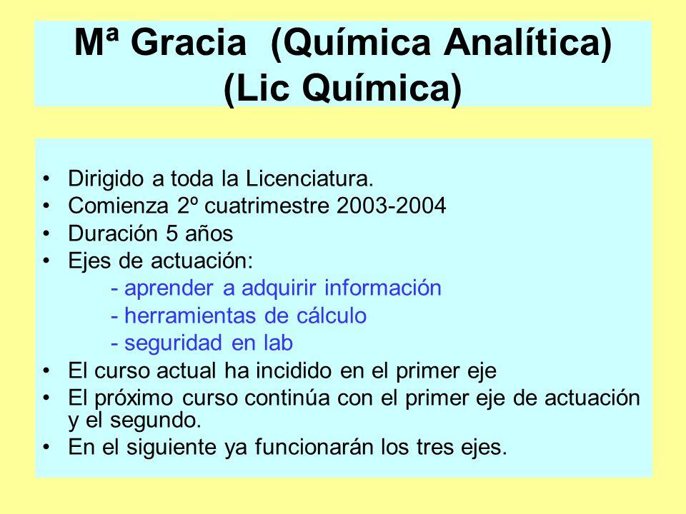 Mª Gracia (Química Analítica) (Lic Química) Dirigido a toda la Licenciatura.