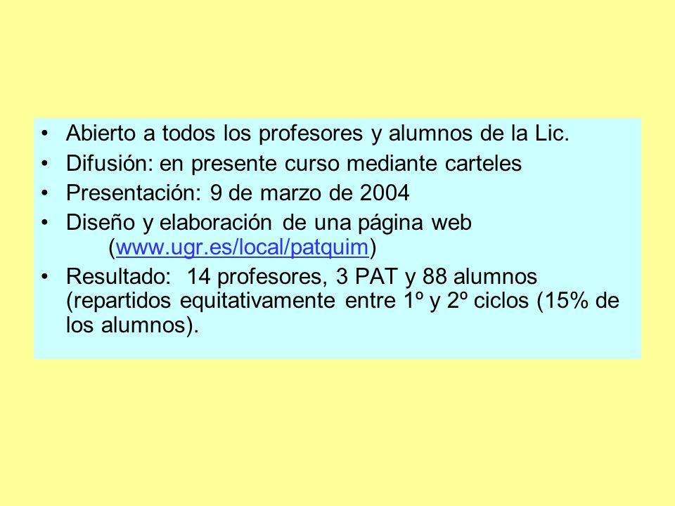 Abierto a todos los profesores y alumnos de la Lic.